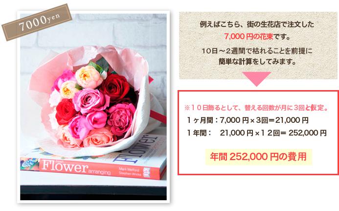 アートフラワー 造花 経済的 買い替え不要